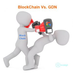 google display network and Blockchain digital marketing
