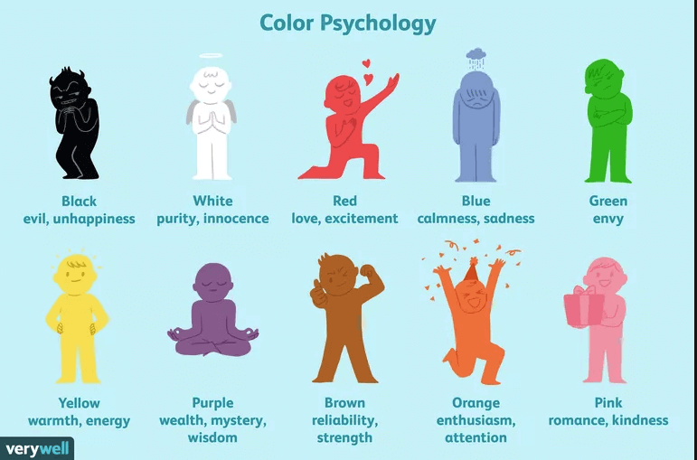 color psychology in conversion rate optimization best practices omnidigit
