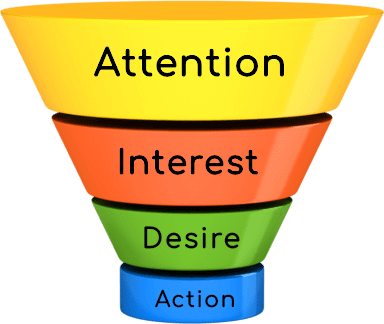 audience first marketing 2019 funnel