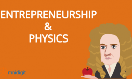 Physics, Entrepreneurship, and Innovation: Hello Sir Newton!