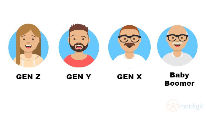 how to market to gen z omnidigit
