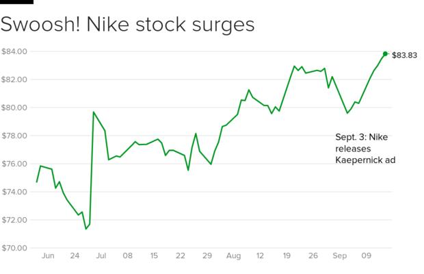 Nike Colin Kaepernick ad omnidigit