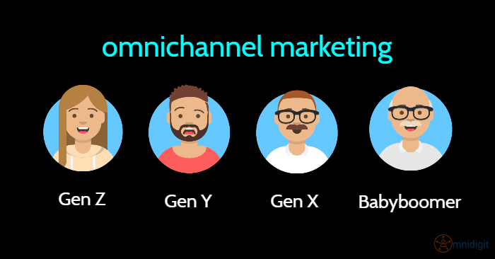 Gen Z omnichannel marketing omnidigit